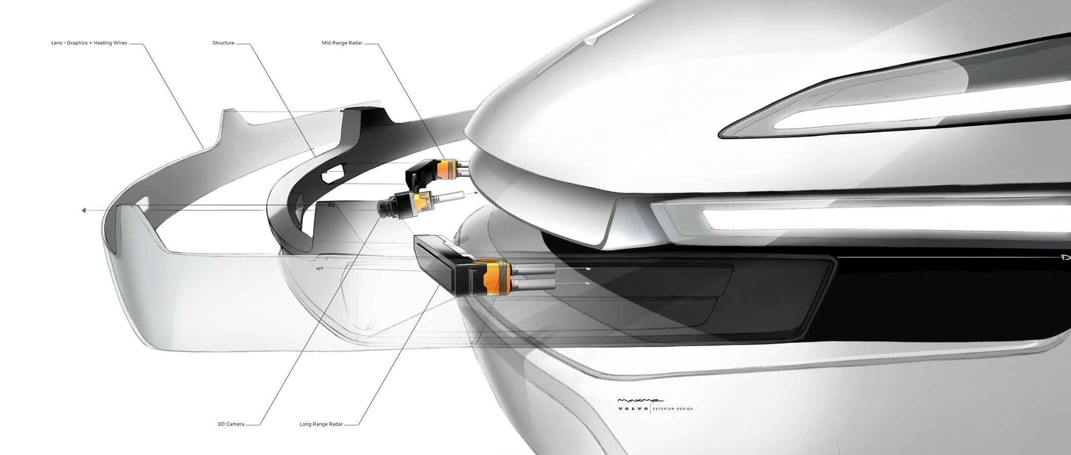 From breathing to seeing. The grille allowed the engine to breathe while the SmartZone allows the car to see.